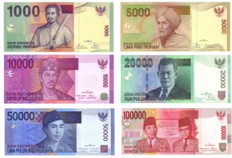 idr currencies